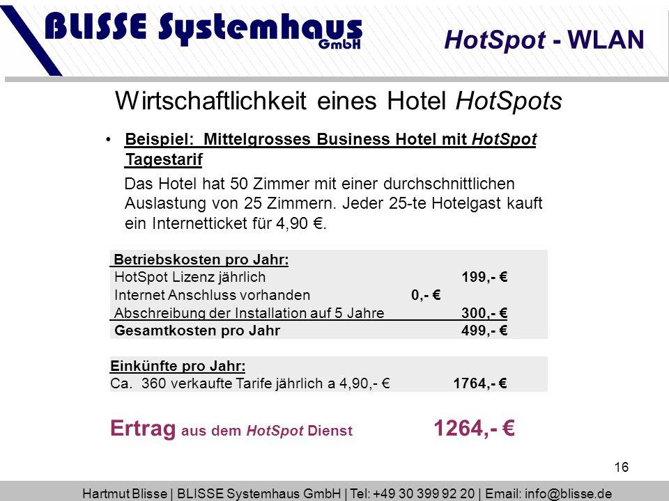 Wirtschaftlichkeit eines Hotel HotSpots