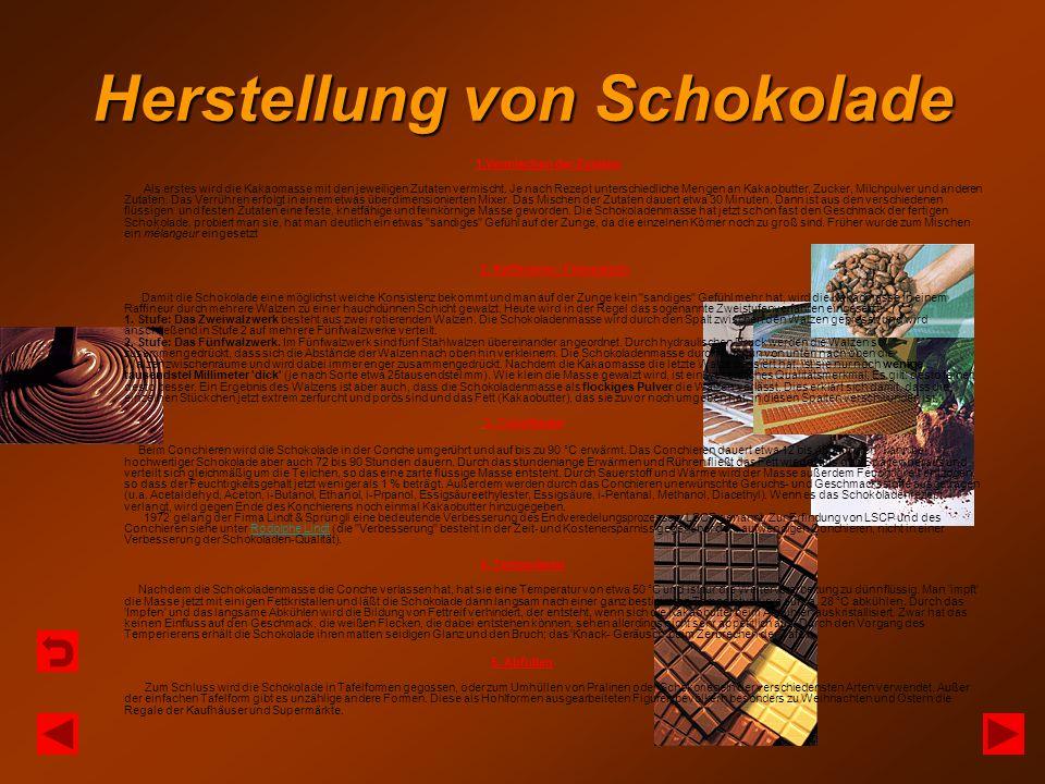 Herstellung von Schokolade