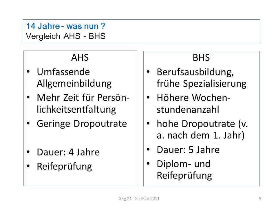 14 Jahre - was nun Vergleich AHS - BHS
