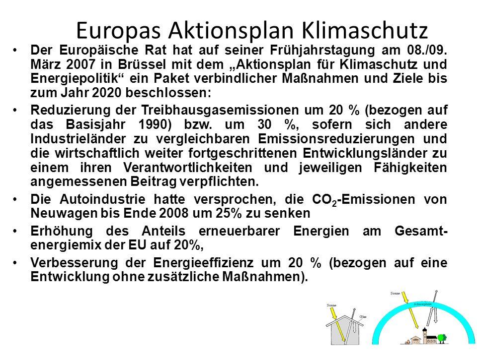 Europas Aktionsplan Klimaschutz