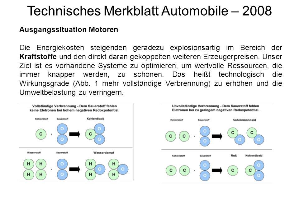 Technisches Merkblatt Automobile – 2008