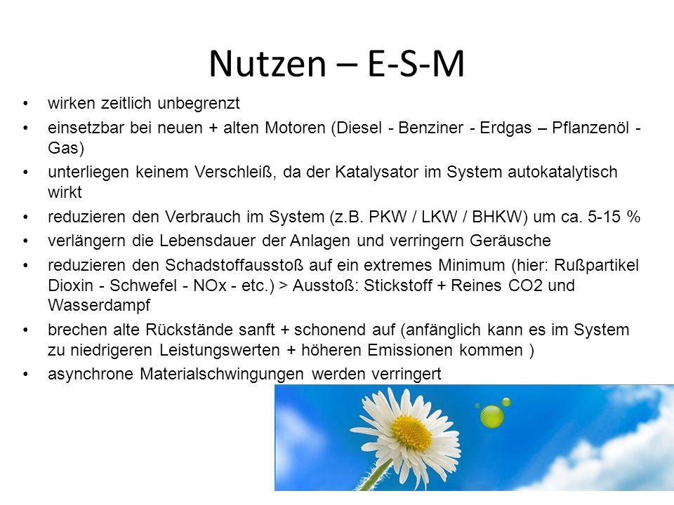 Nutzen – E-S-M wirken zeitlich unbegrenzt