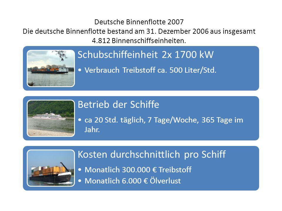 Deutsche Binnenflotte 2007 Die deutsche Binnenflotte bestand am 31