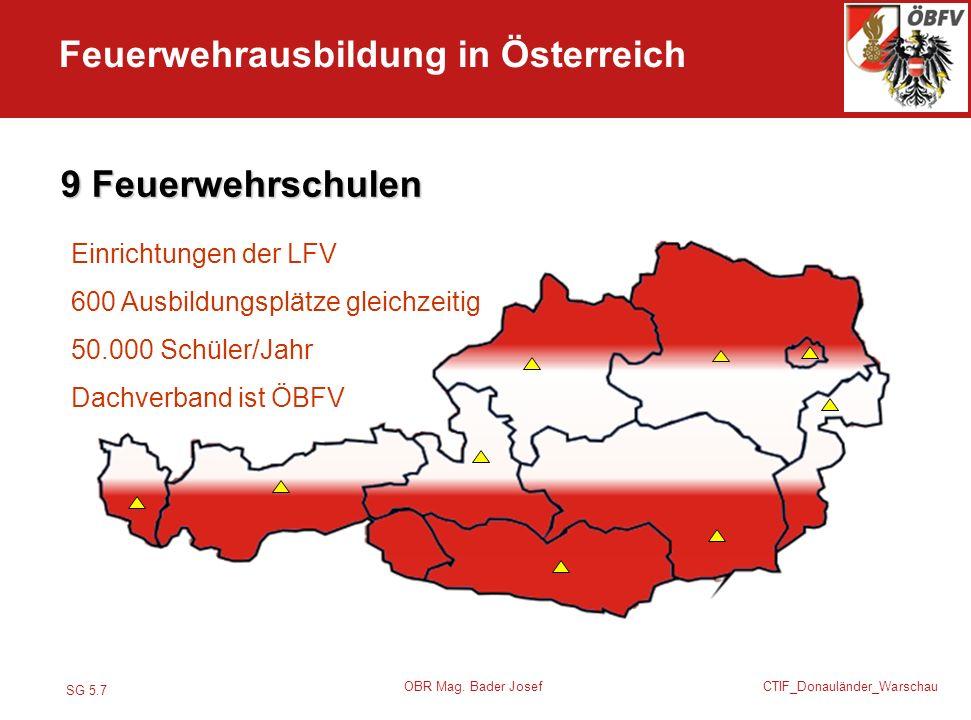 Feuerwehrausbildung in Österreich