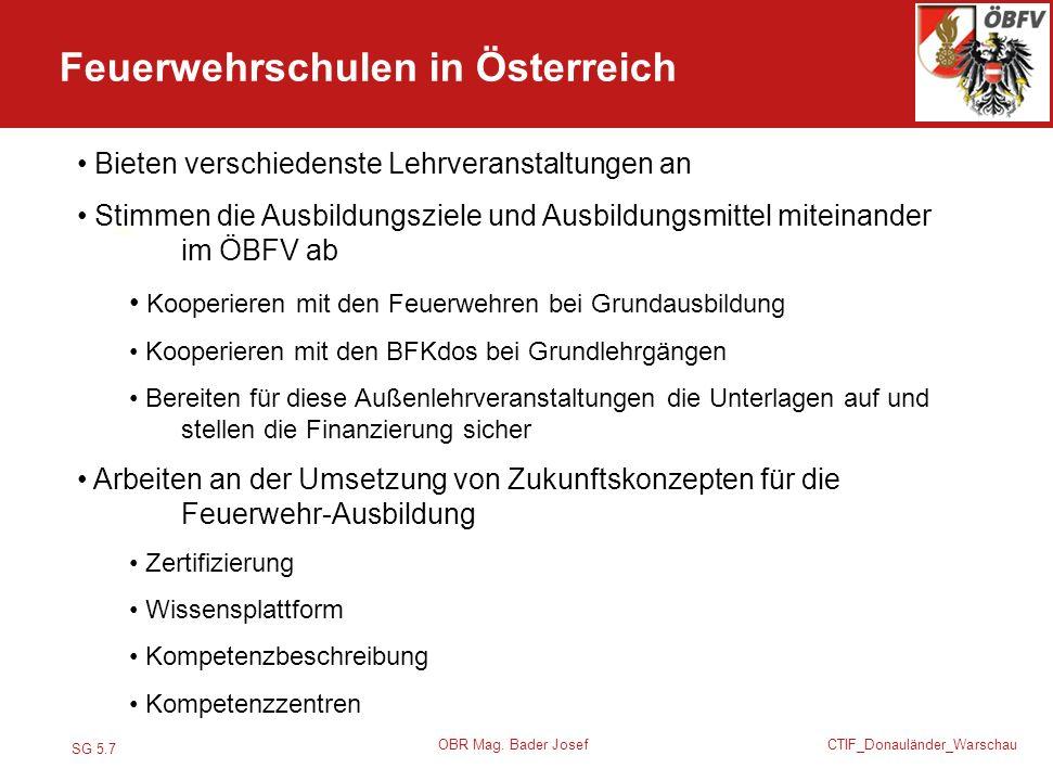 Feuerwehrschulen in Österreich