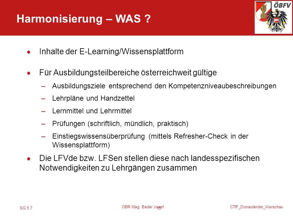 Harmonisierung – WAS Inhalte der E-Learning/Wissensplattform