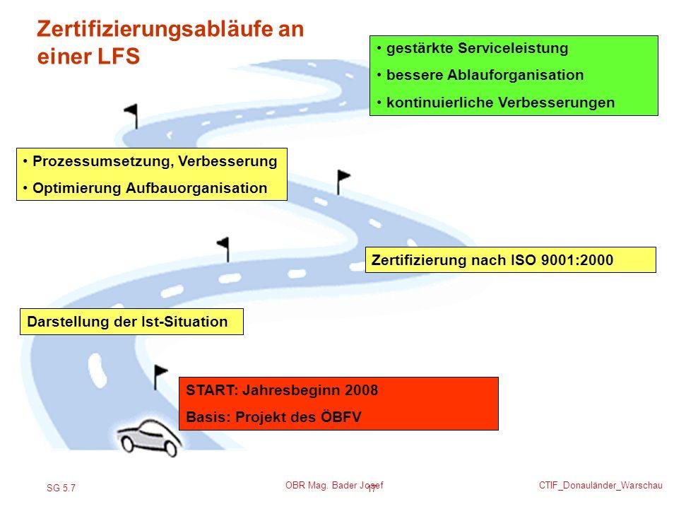 Zertifizierungsabläufe an einer LFS