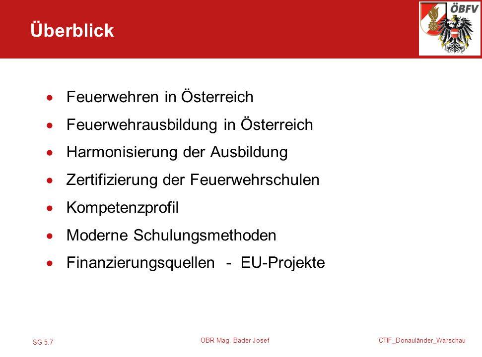Überblick Feuerwehren in Österreich Feuerwehrausbildung in Österreich