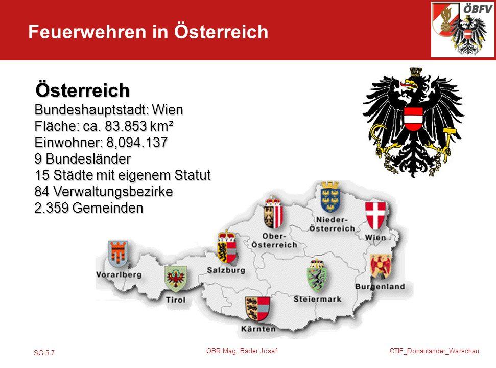 Feuerwehren in Österreich