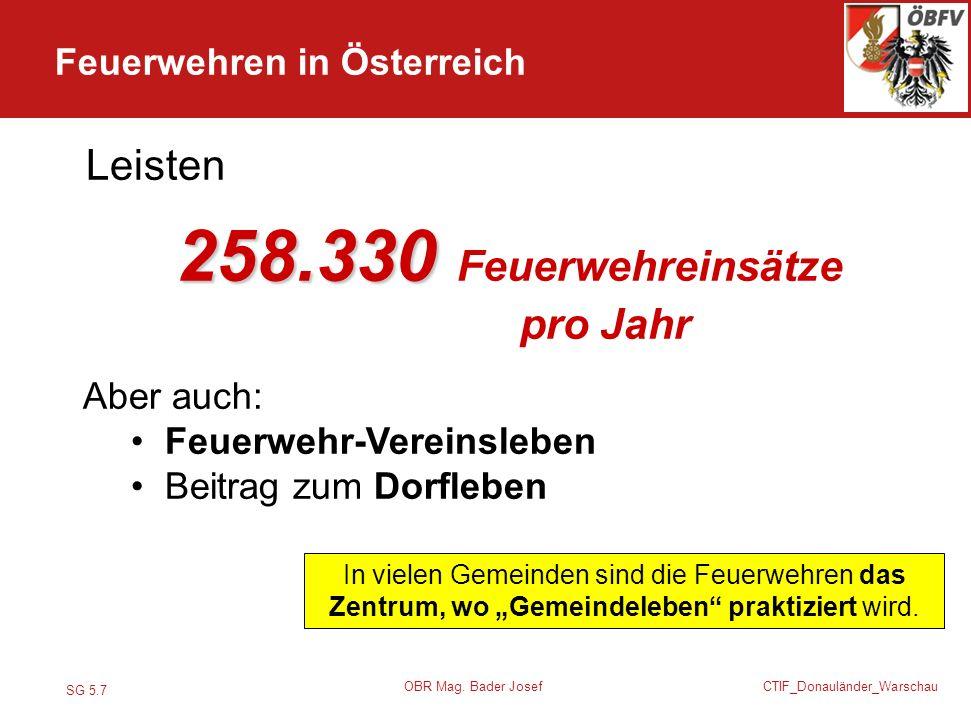 258.330 Feuerwehreinsätze Leisten pro Jahr Feuerwehren in Österreich
