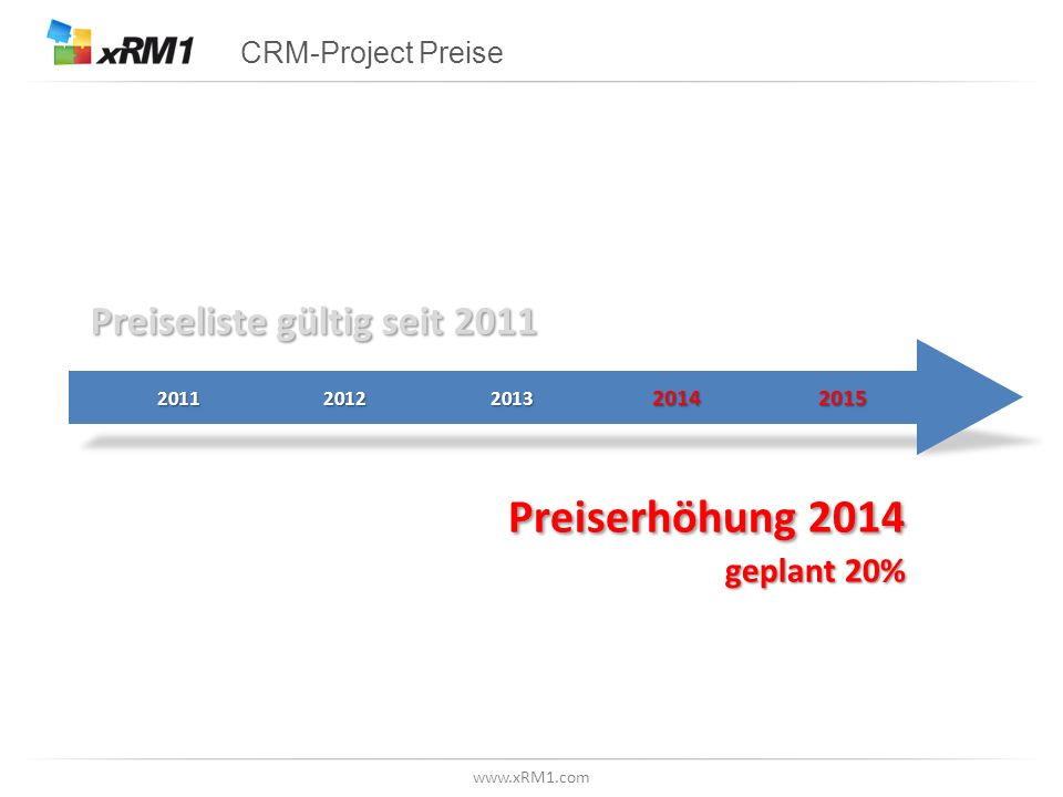 Preiserhöhung 2014 Preiseliste gültig seit 2011 geplant 20%