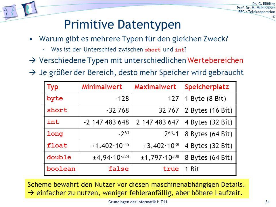 Primitive Datentypen Warum gibt es mehrere Typen für den gleichen Zweck Was ist der Unterschied zwischen short und int