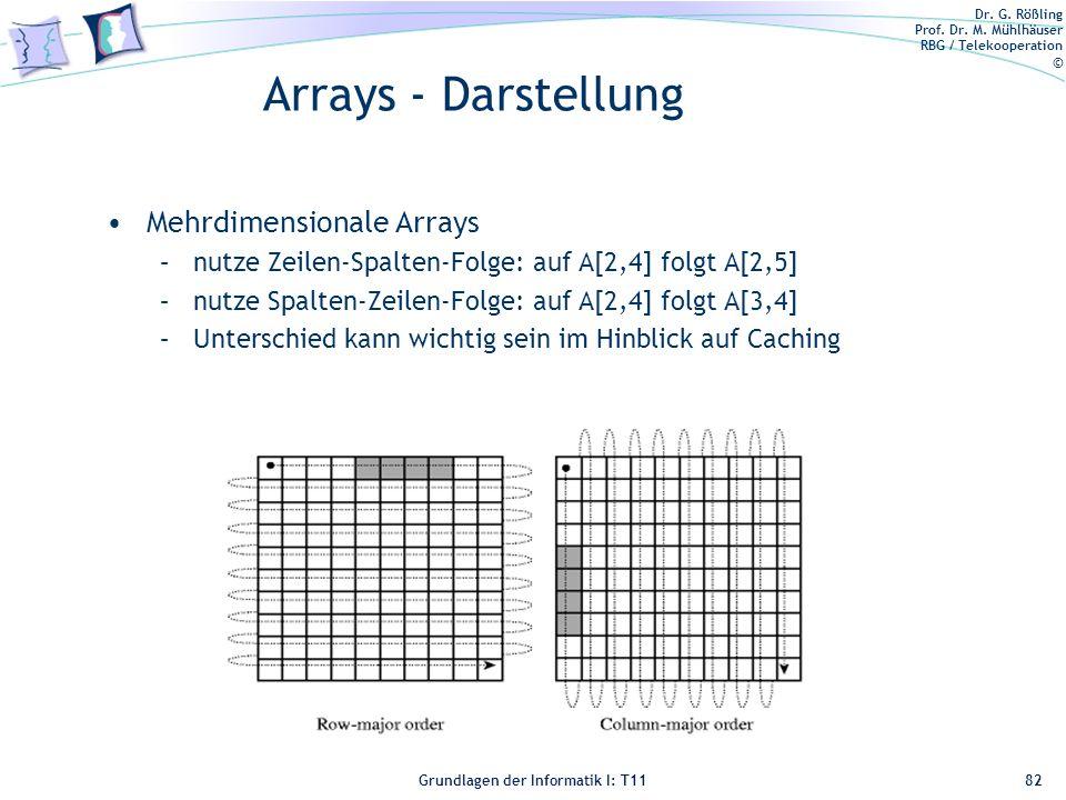Arrays - Darstellung Mehrdimensionale Arrays