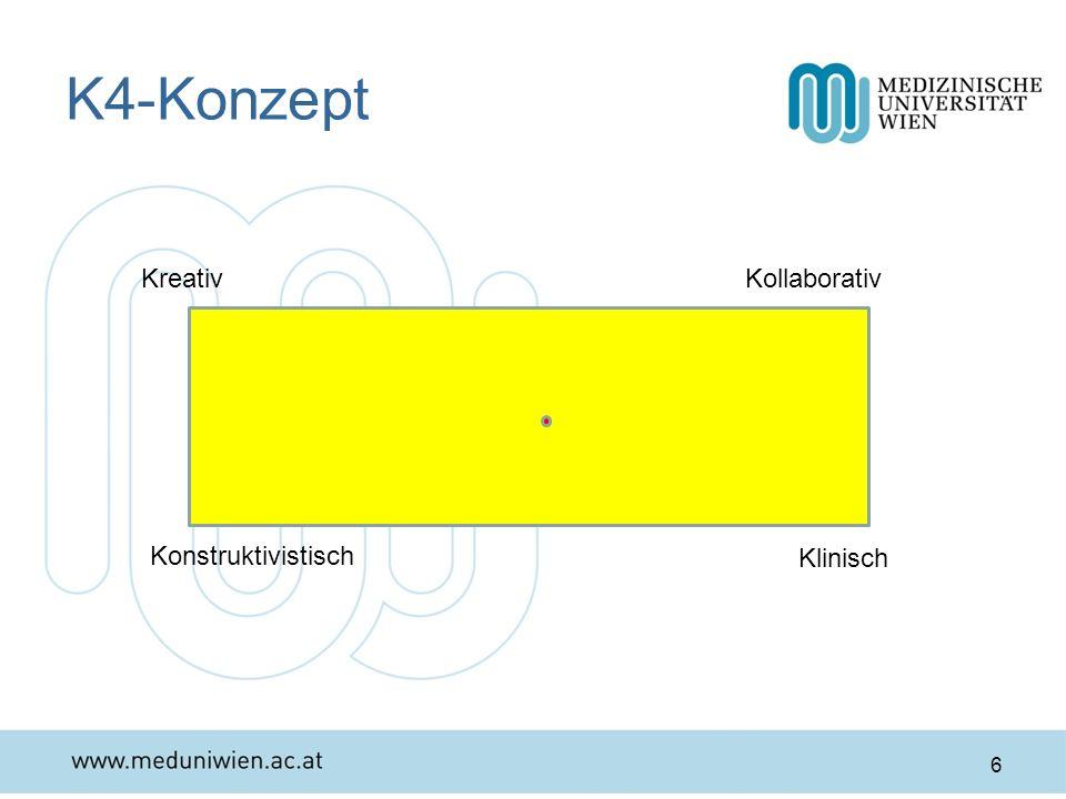 K4-Konzept Kreativ Kollaborativ Konstruktivistisch Klinisch
