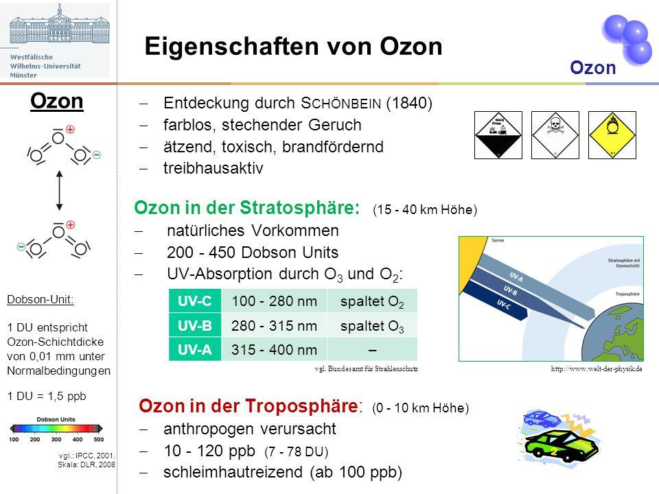 Eigenschaften von Ozon