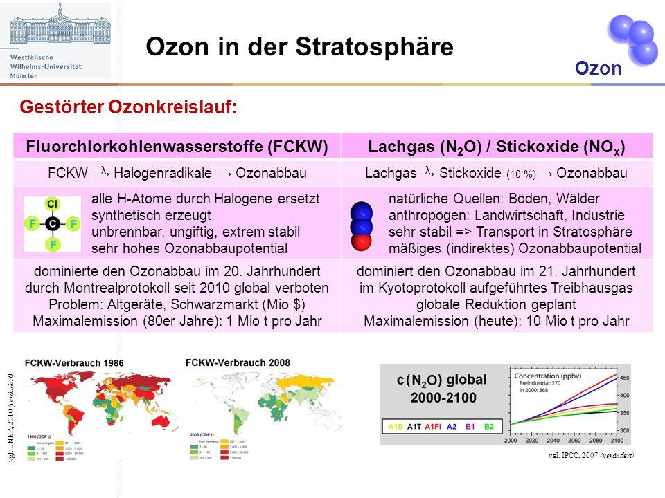 Fluorchlorkohlenwasserstoffe (FCKW) Lachgas (N2O) / Stickoxide (NOx)