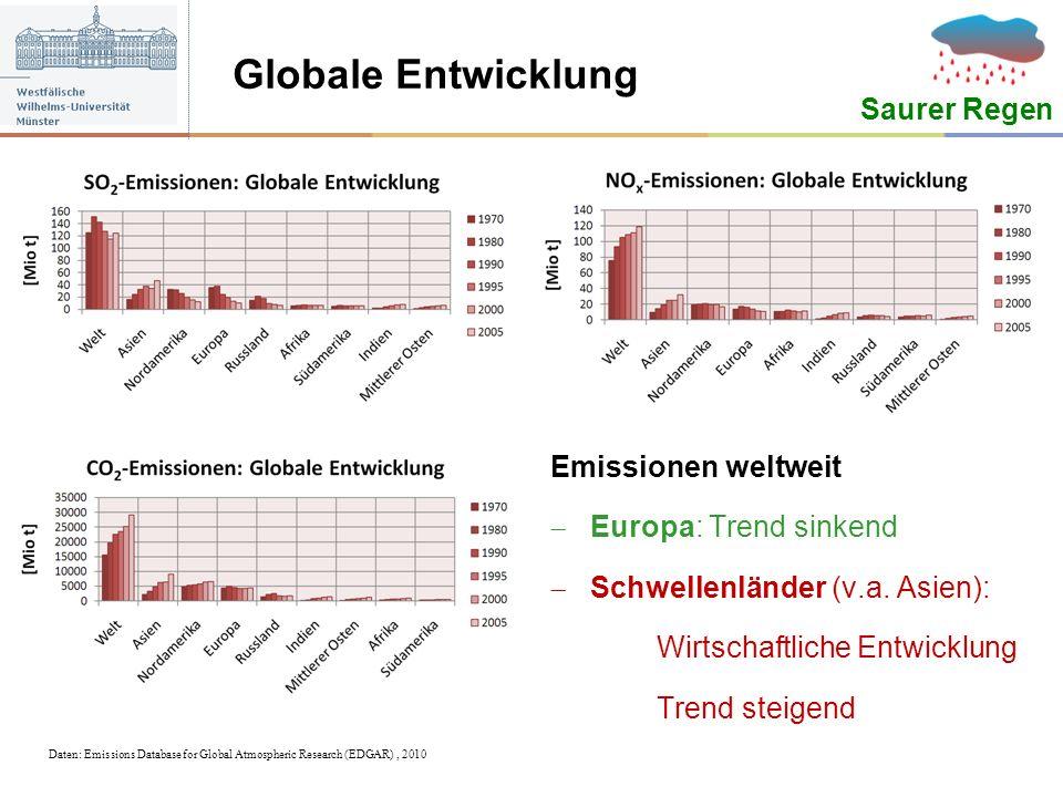 Globale Entwicklung Saurer Regen Emissionen weltweit