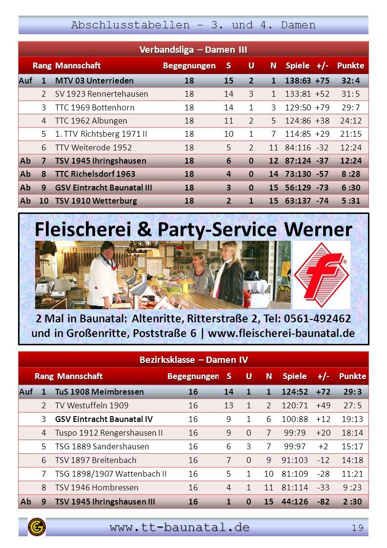 Fleischerei & Party-Service Werner