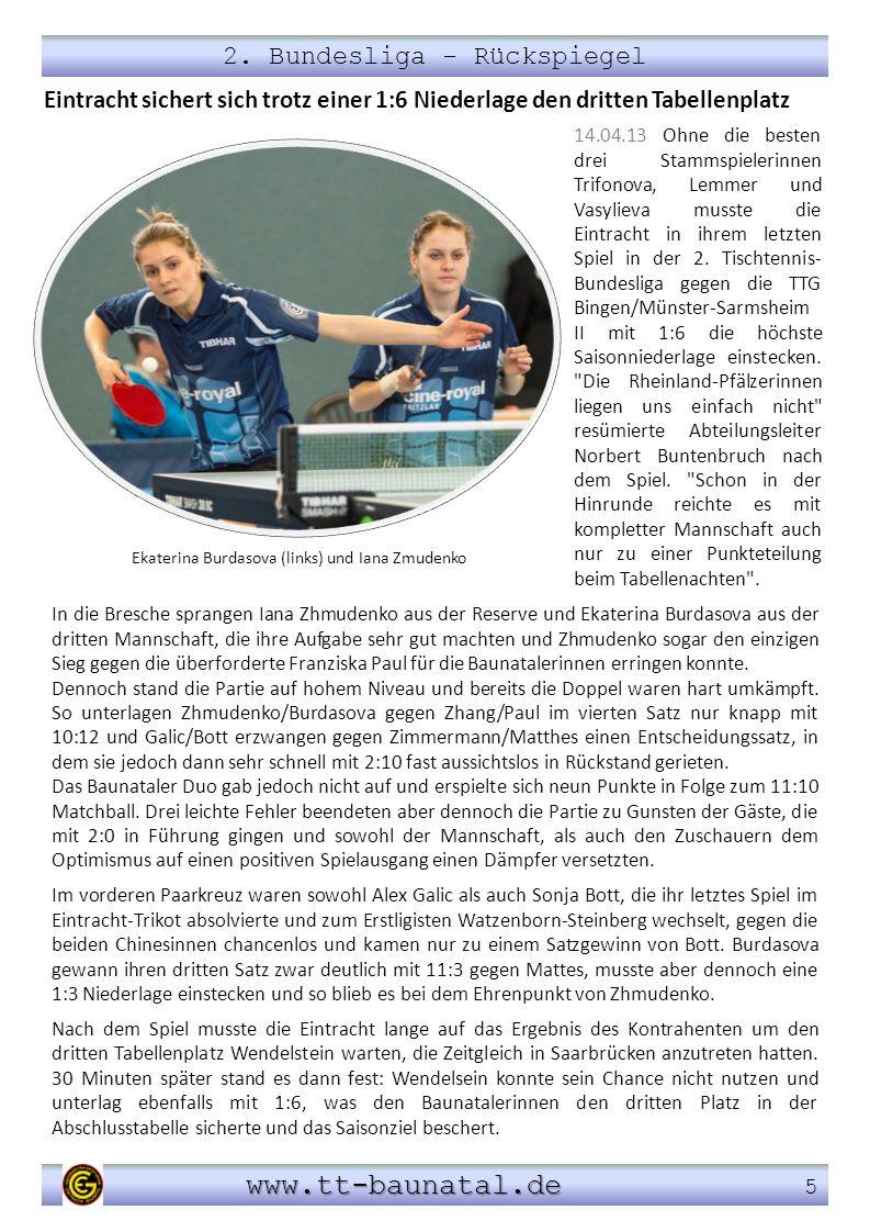www.tt-baunatal.de 5 2. Bundesliga - Rückspiegel