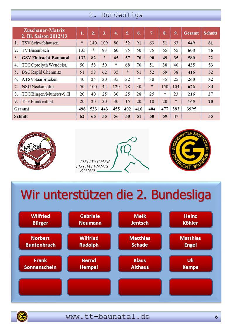 Wir unterstützen die 2. Bundesliga