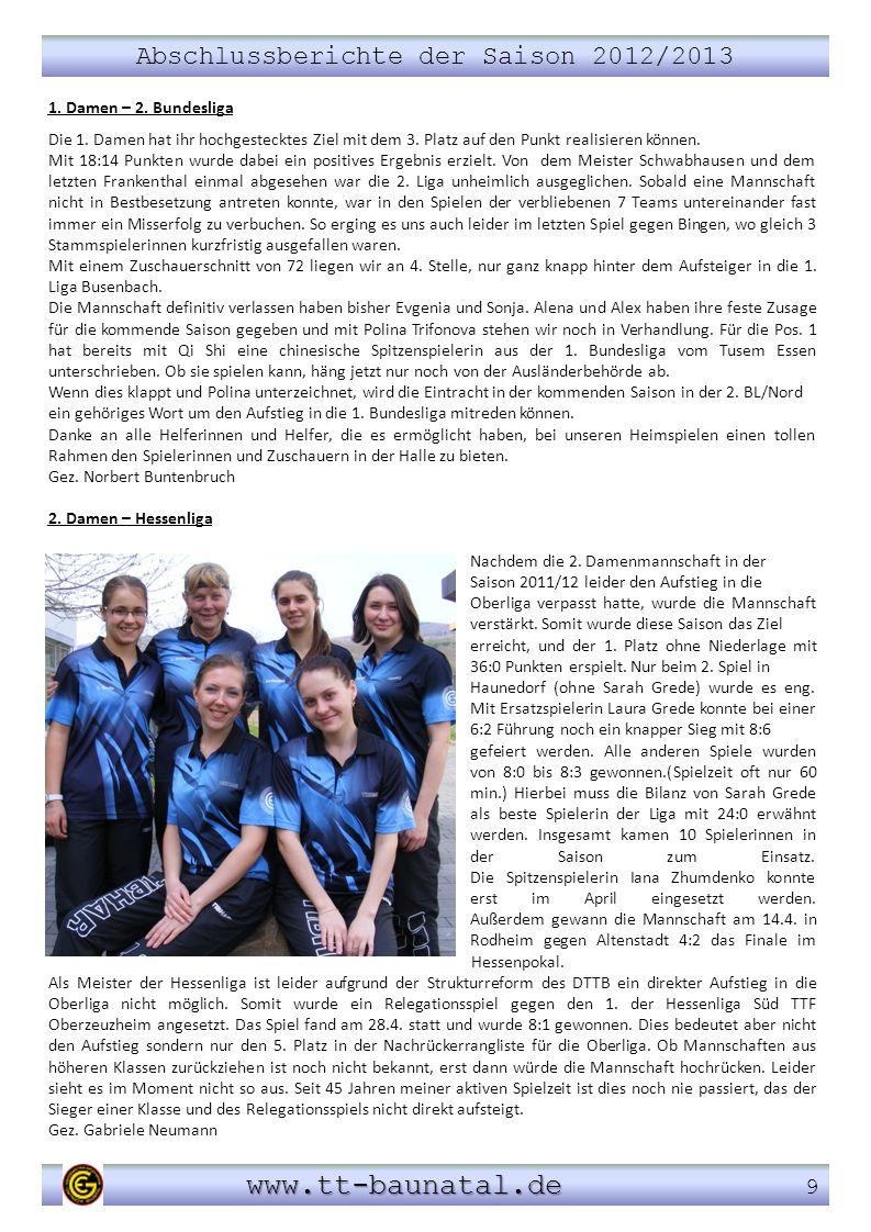 Abschlussberichte der Saison 2012/2013