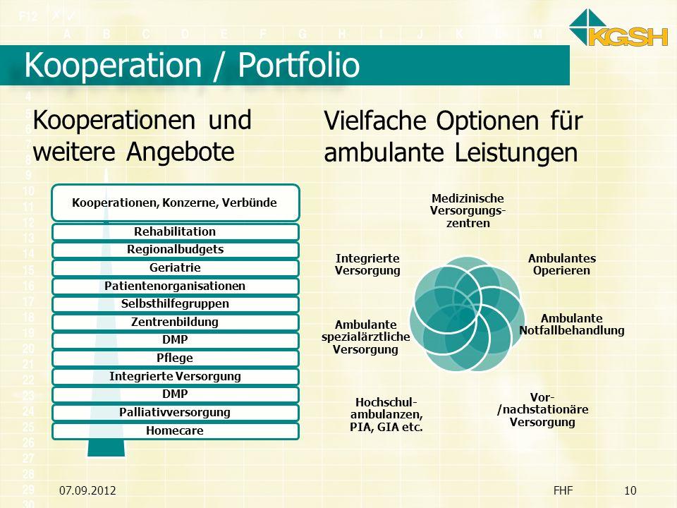 anteil ambulanter operationen in deutschland