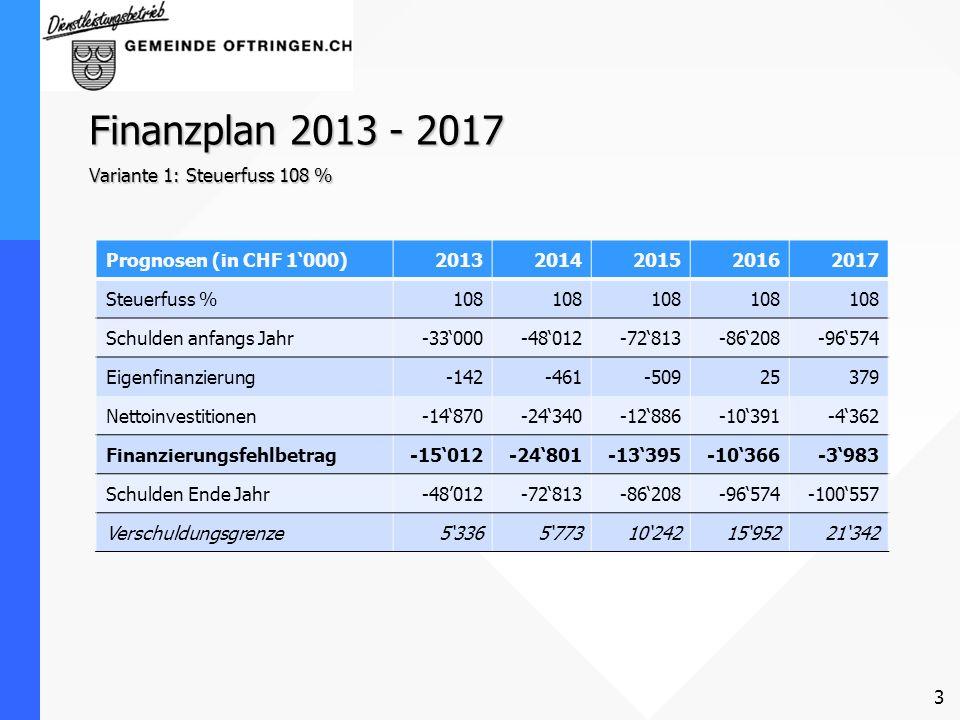 Finanzplan 2013 - 2017 Variante 1: Steuerfuss 108 %