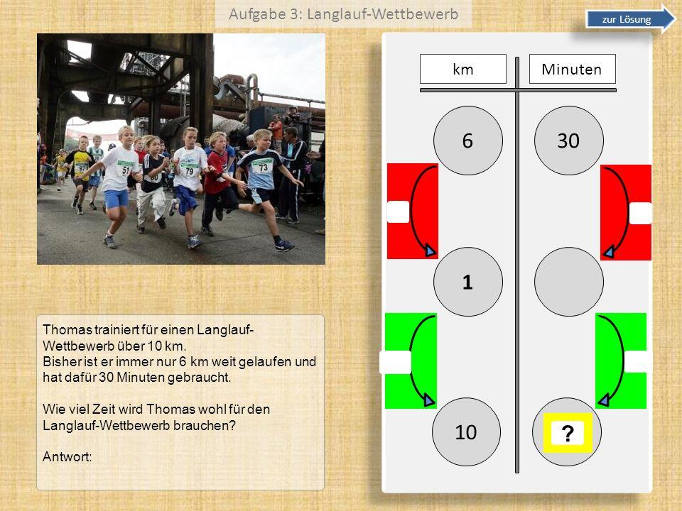 Aufgabe 3: Langlauf-Wettbewerb