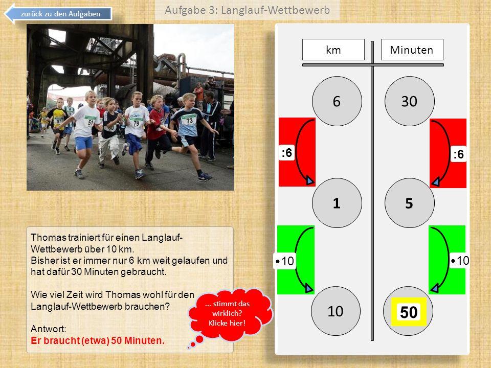 6 30 1 5 10 50 Aufgabe 3: Langlauf-Wettbewerb km Minuten :6 :6 •10 •10