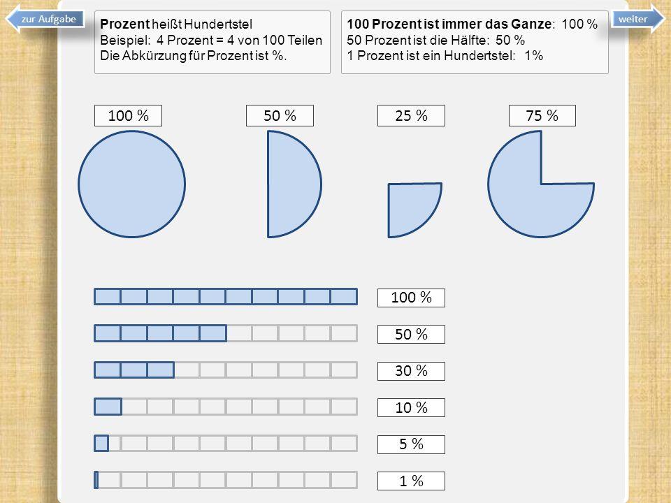zur Aufgabe weiter. Prozent heißt Hundertstel. Beispiel: 4 Prozent = 4 von 100 Teilen. Die Abkürzung für Prozent ist %.