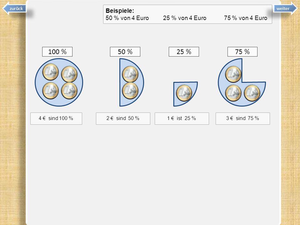 zurück weiter. Beispiele: 50 % von 4 Euro 25 % von 4 Euro 75 % von 4 Euro. 100 %