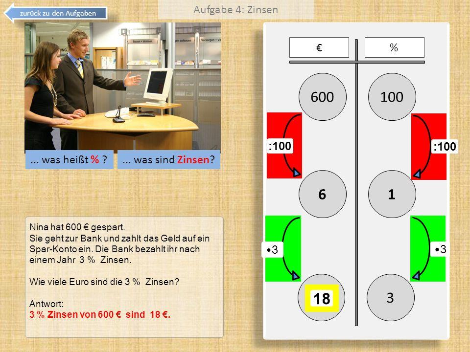 600 100 6 1 3 18 Aufgabe 4: Zinsen € % :100 :100 ... was heißt %