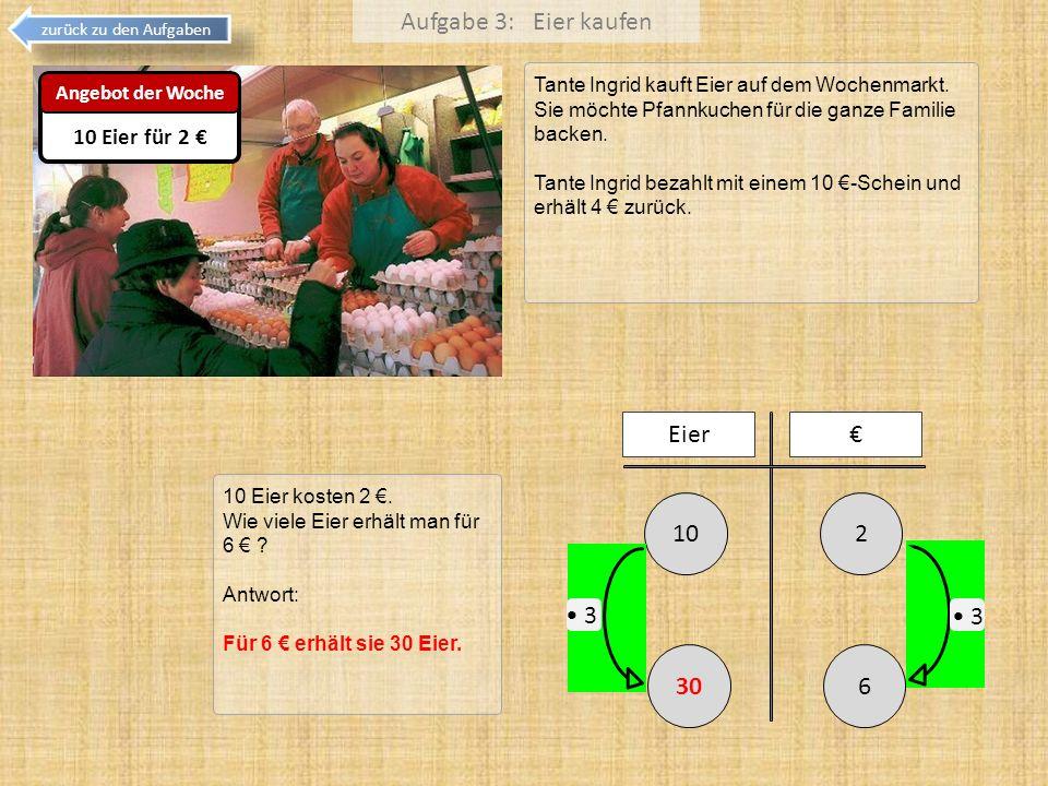 Aufgabe 3: Eier kaufen 2 10 Eier € 30 6 • 3 10 Eier für 2 €
