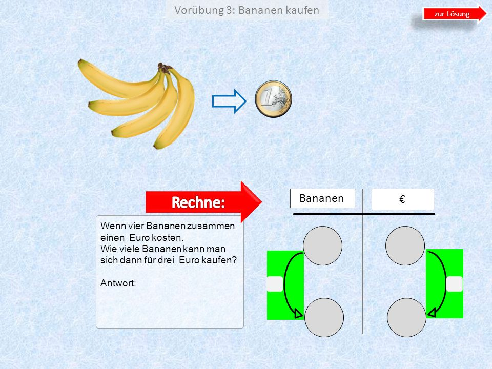 Vorübung 3: Bananen kaufen