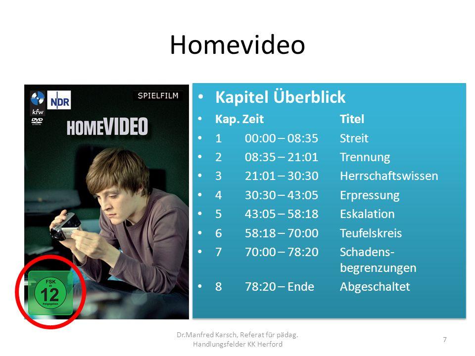 Dr.Manfred Karsch, Referat für pädag. Handlungsfelder KK Herford