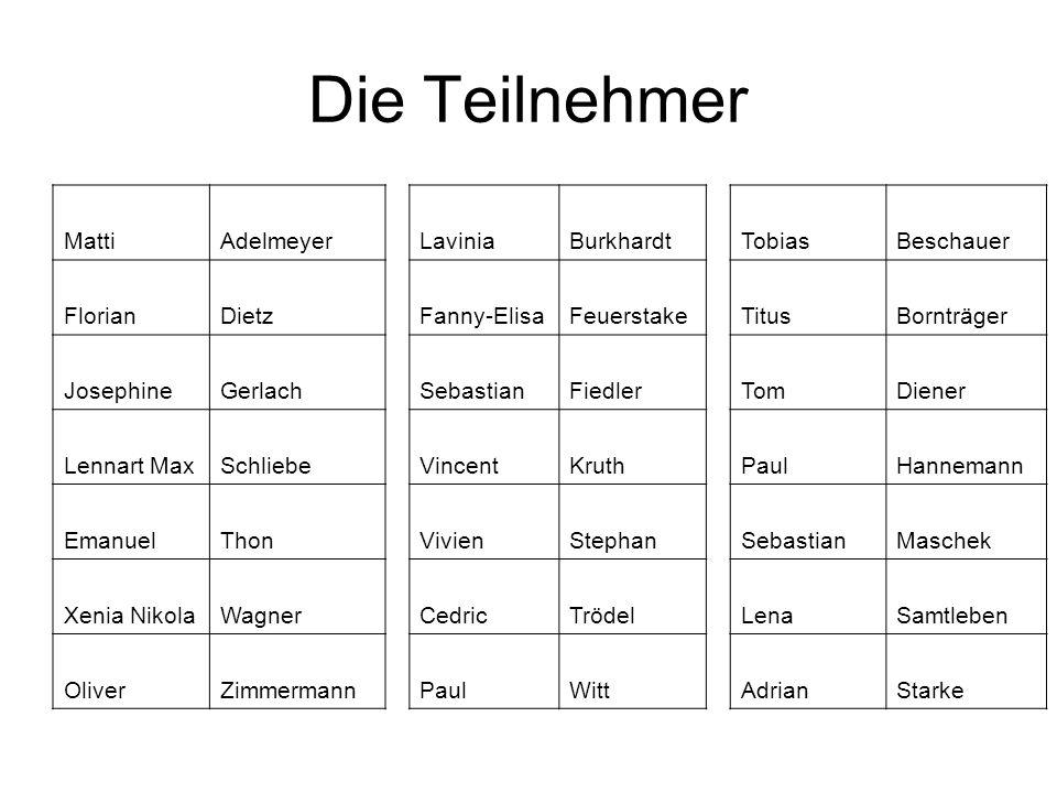Die Teilnehmer Matti Adelmeyer Lavinia Burkhardt Tobias Beschauer
