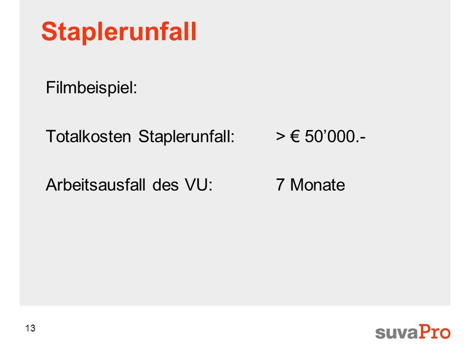 Staplerunfall Filmbeispiel: Totalkosten Staplerunfall: > € 50'000.-