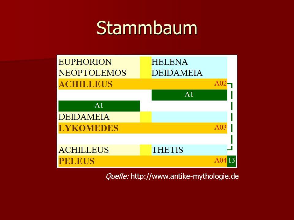 Stammbaum Quelle: http://www.antike-mythologie.de