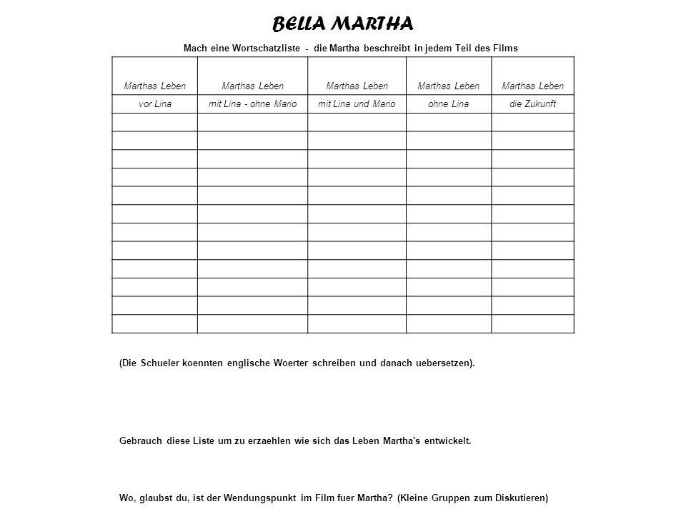 BELLA MARTHA Mach eine Wortschatzliste - die Martha beschreibt in jedem Teil des Films. Marthas Leben.
