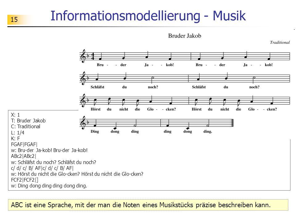 Informationsmodellierung - Musik