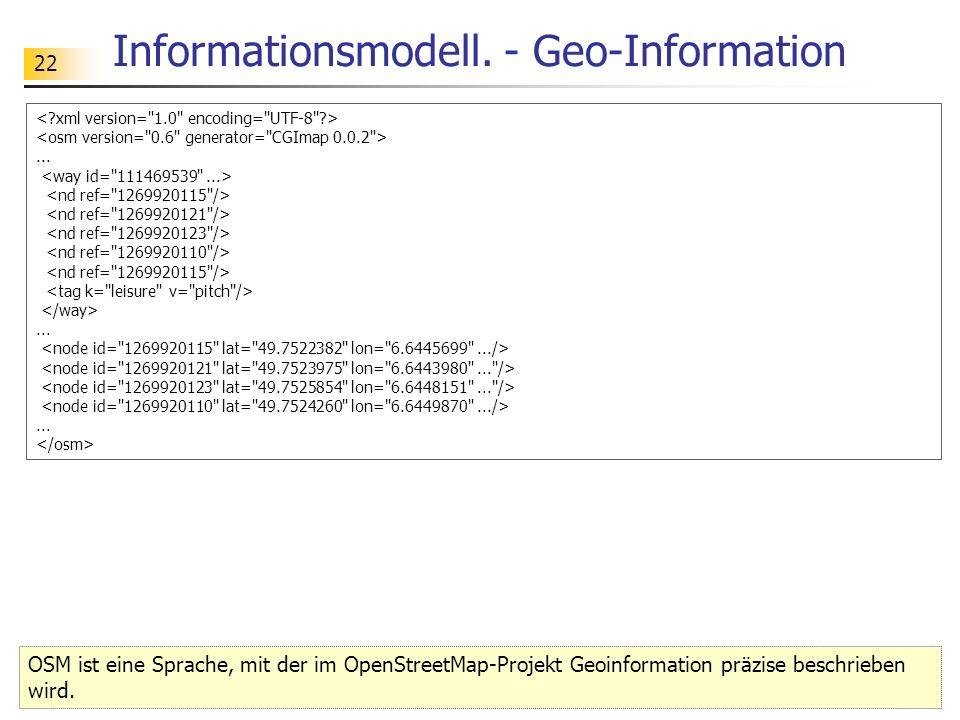 Informationsmodell. - Geo-Information
