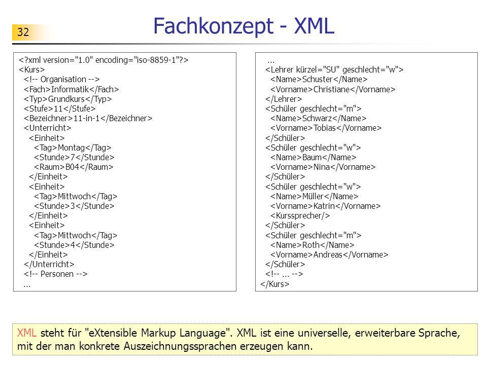 Fachkonzept - XML < xml version= 1.0 encoding= iso-8859-1 > <Kurs> <!-- Organisation --> <Fach>Informatik</Fach>
