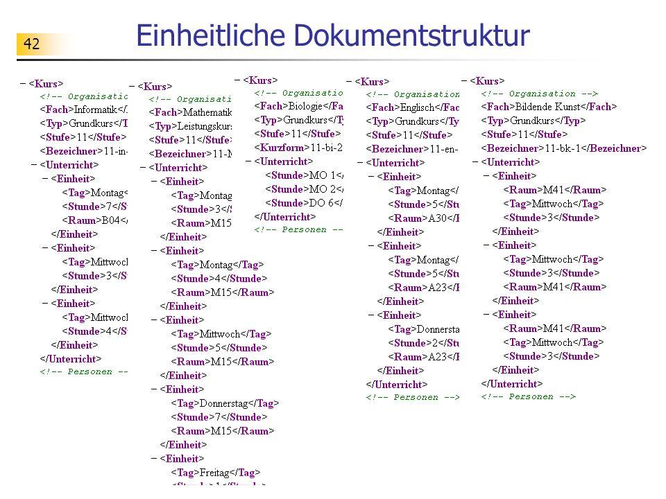 Einheitliche Dokumentstruktur