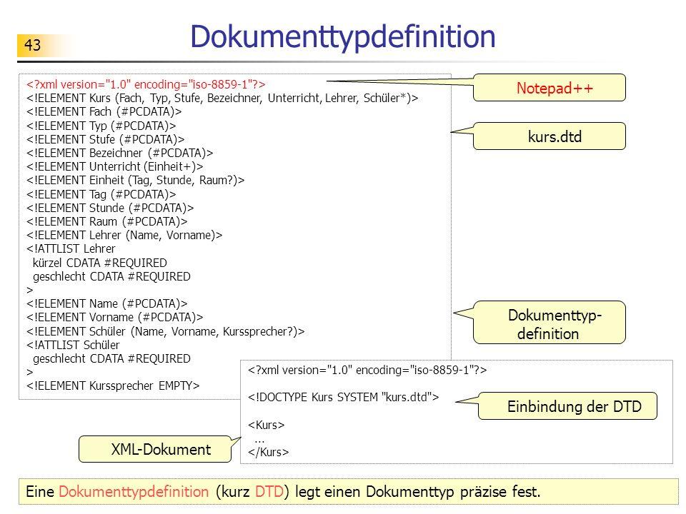 Dokumenttypdefinition
