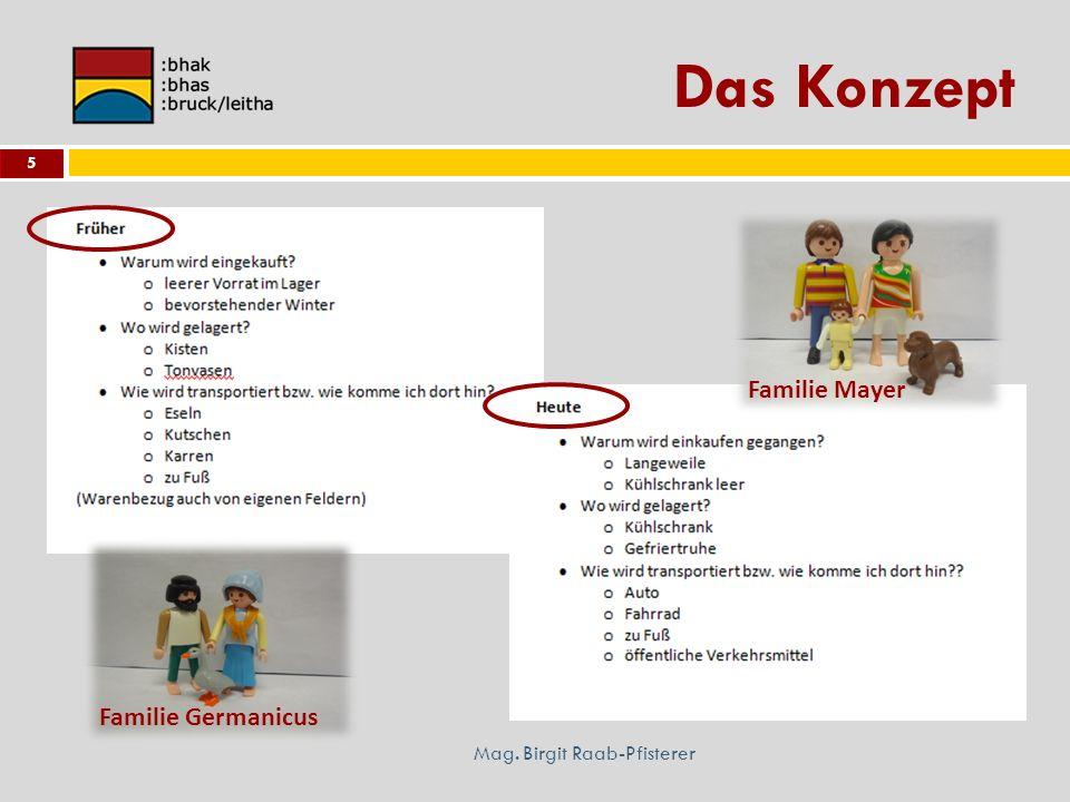 Das Konzept Familie Mayer Familie Germanicus