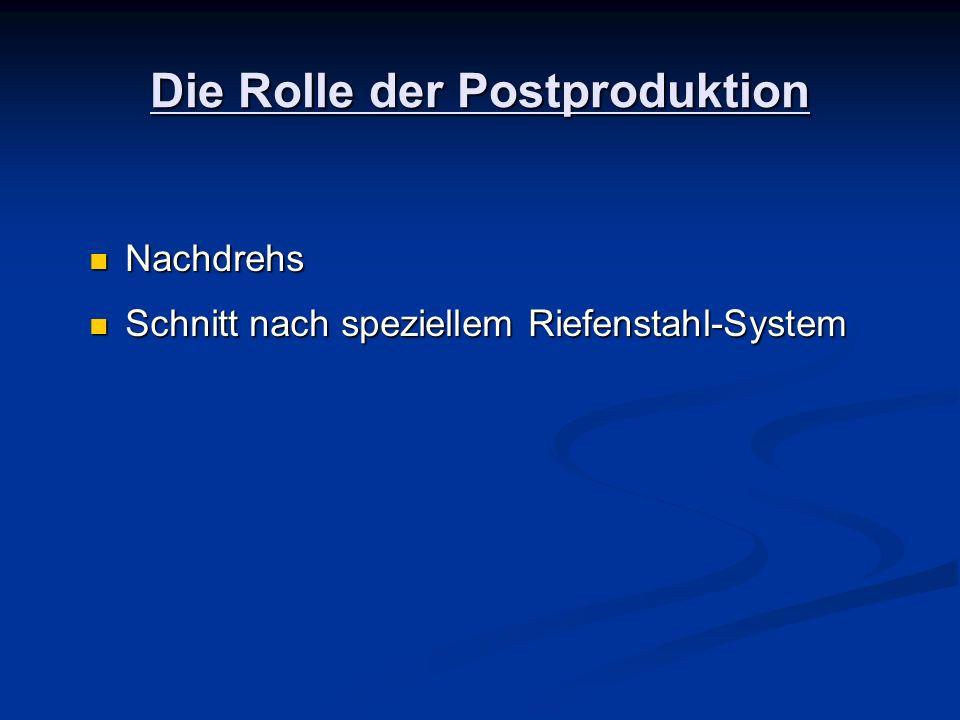 Die Rolle der Postproduktion