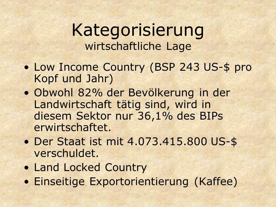 Kategorisierung wirtschaftliche Lage