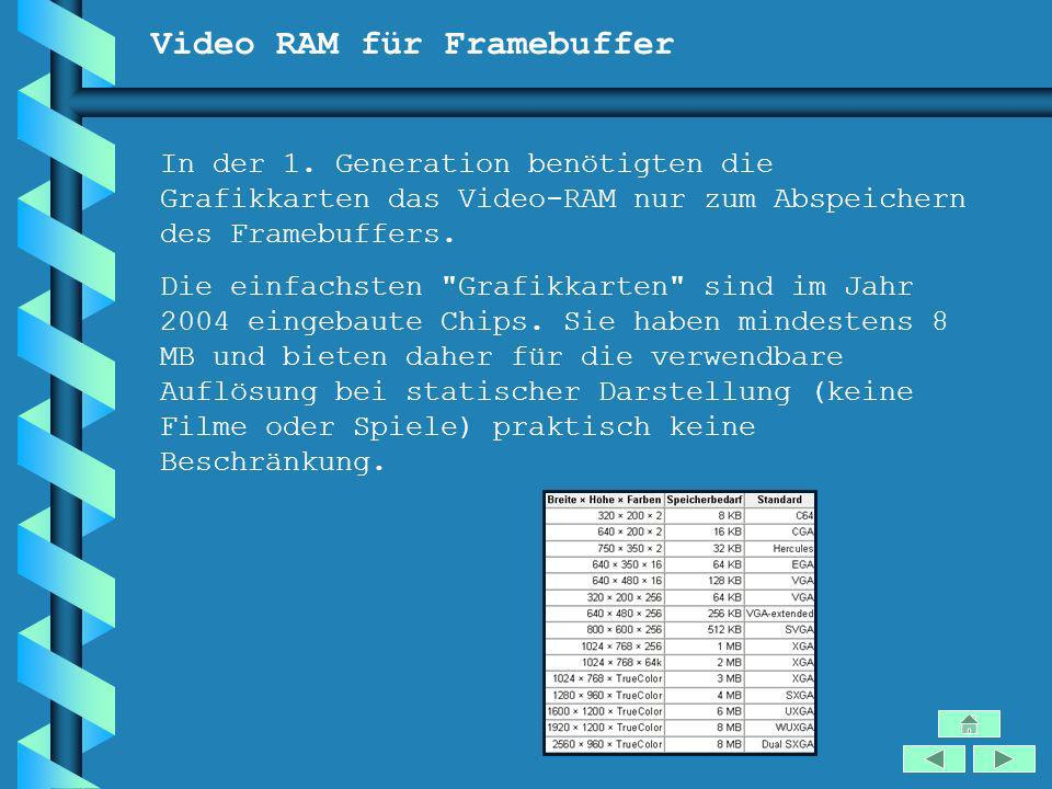 Video RAM für Framebuffer
