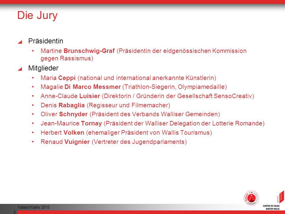 Die Jury Präsidentin Mitglieder