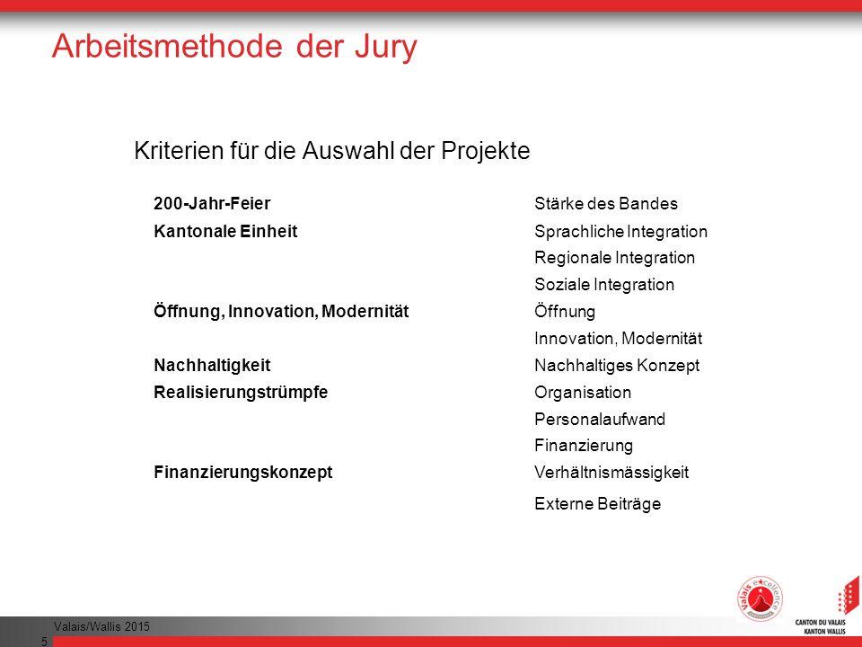 Arbeitsmethode der Jury